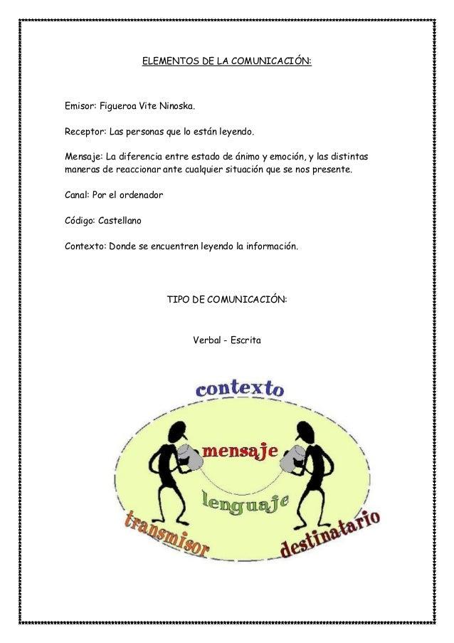 ELEMENTOS DE LA COMUNICACIÓN: Emisor: Figueroa Vite Ninoska. Receptor: Las personas que lo están leyendo. Mensaje: La dife...
