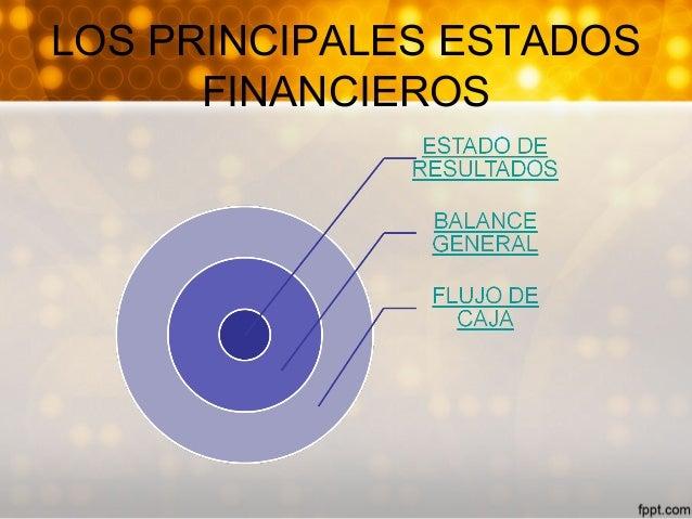 BALANCE GENERALBALANCE GENERAL • Elbalance generalmuestra detalladamente los activos, los pasivos y el patrimonio con qu...