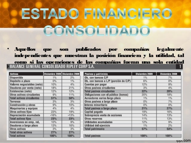 Que los Estados Financieros presenten razonablemente la información financiera. Que los Estados Financieros den una imag...