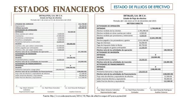 formatos estados financieros excel