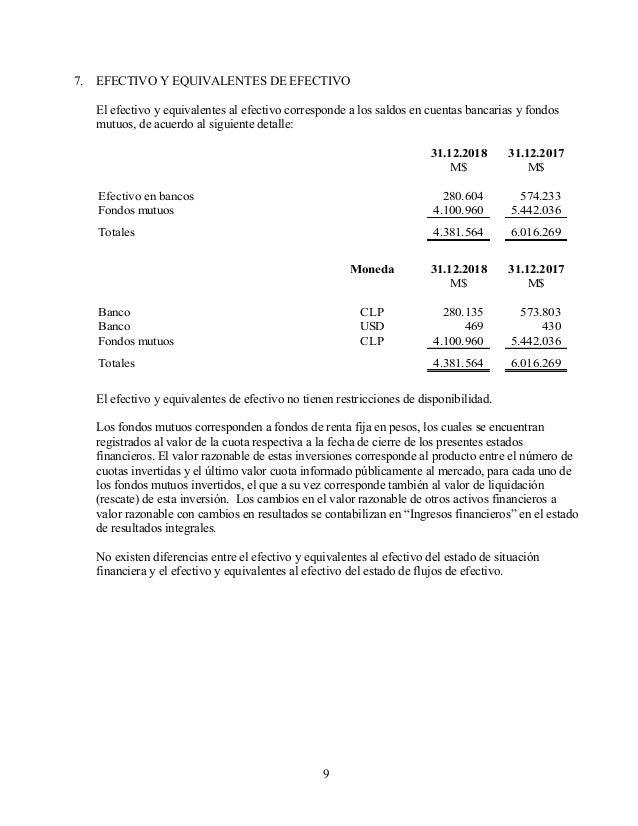 11 9. APORTES POR COBRAR Y OTRAS CUENTAS POR COBRAR a) Los aportes por cobrar y otras cuentas por cobrar corrientes al 31 ...