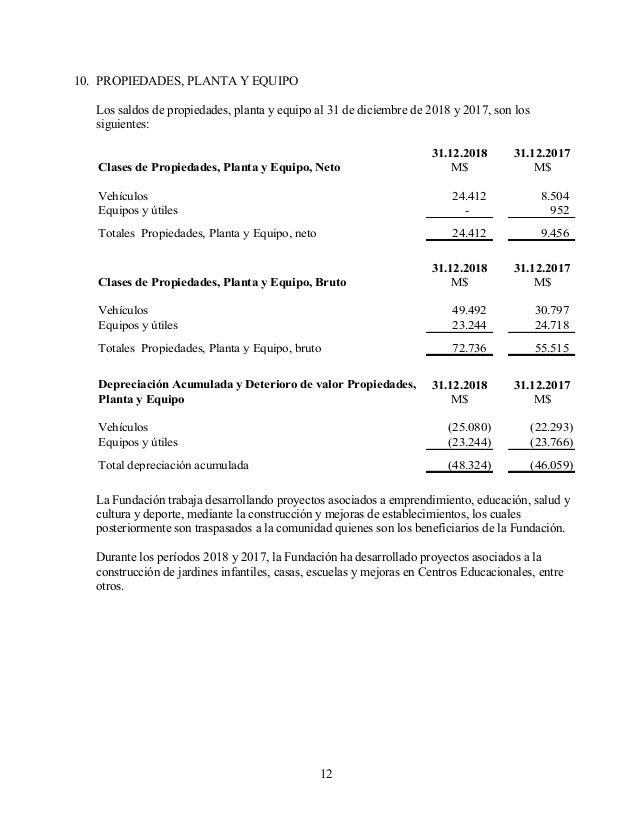 14 12. INFORMACION A REVELAR SOBRE EL PATRIMONIO a. Capital pagado Al 31 de diciembre de 2018 y 2017, el capital emitido d...