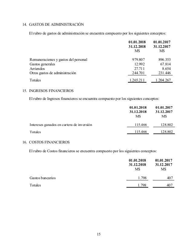 17 19. HECHOS POSTERIORES Entre el 1 de enero de 2019 y la fecha de emisión de los presentes estados financieros no han oc...