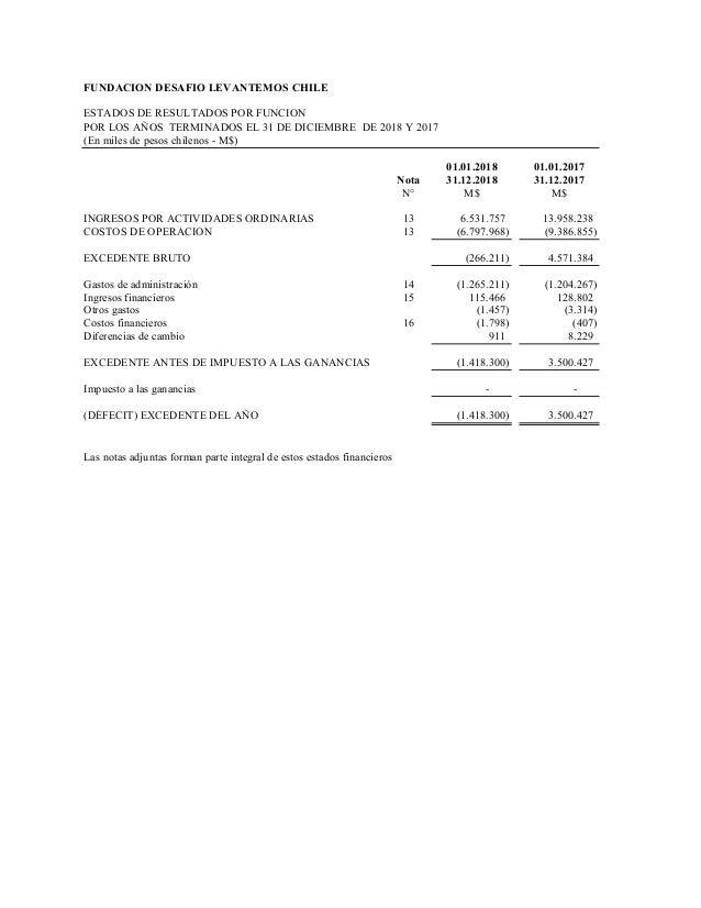 ESTADOS DE FLUJO DE EFECTIVO METODO INDIRECTO POR EL EJERCICIO TERMINADO AL 31 DE DICIEMBRE DE 2018 Y 2017 01.01.2018 01.0...