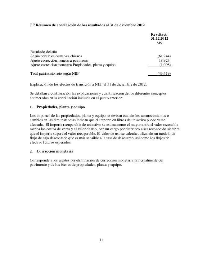 11 7.7 Resumen de conciliación de los resultados al 31 de diciembre 2012 Resultado 31.12.2012 M$ Resultado del año Según p...