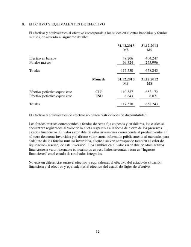 12 8. EFECTIVO Y EQUIVALENTES DE EFECTIVO El efectivo y equivalentes al efectivo corresponde a los saldos en cuentas banca...