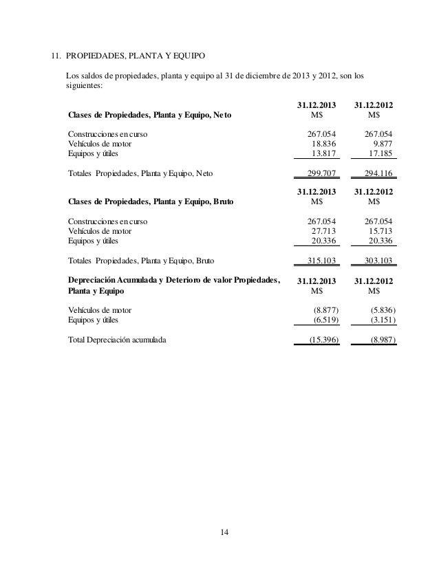 14 11. PROPIEDADES, PLANTA Y EQUIPO Los saldos de propiedades, planta y equipo al 31 de diciembre de 2013 y 2012, son los ...