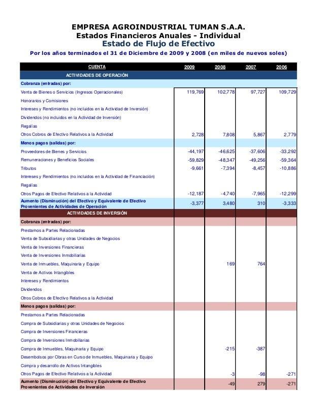 CUENTA 2009 2008 2007 2006 ACTIVIDADES DE OPERACIÓN Cobranza (entradas) por: Venta de Bienes o Servicios (Ingresos Operaci...