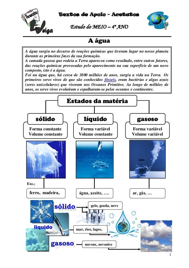 Textos de Apoio - Acetatos                         Estudo do MEIO – 4º ANO                                   A águaA água ...