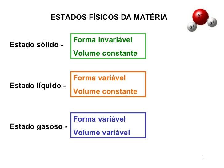 ESTADOS FÍSICOS DA MATÉRIA Estado sólido -  Estado líquido -  Estado gasoso -  Forma invariável Volume constante Forma var...