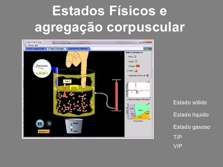 Estados Físicos e agregação corpuscular Estado sólido Estado líquido Estado gasoso T/P V/P