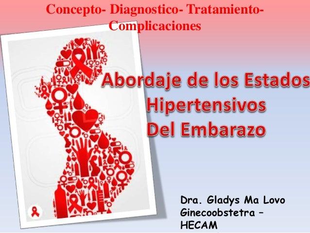 Concepto- Diagnostico- Tratamiento- Complicaciones Dra. Gladys Ma Lovo Ginecoobstetra – HECAM