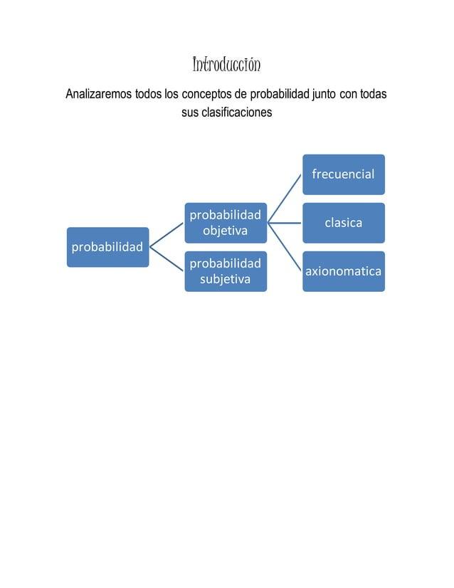 Introducción Analizaremos todos los conceptos de probabilidad junto con todas sus clasificaciones probabilidad probabilida...