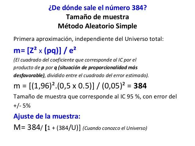 ¿De dónde sale el número 384?                    Tamaño de muestra                 Método Aleatorio SimplePrimera aproxima...