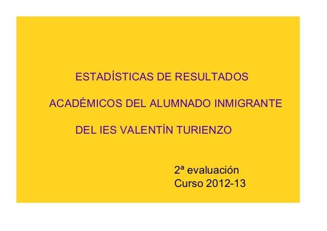 ESTADÍSTICAS DE RESULTADOSACADÉMICOS DEL ALUMNADO INMIGRANTEDEL IES VALENTÍN TURIENZO2ª evaluaciónCurso 2012-13