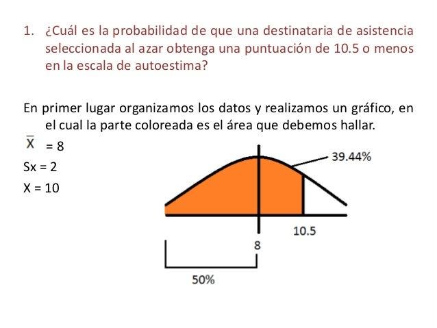 1. ¿Cuál es la probabilidad de que una destinataria de asistenciaseleccionada al azar obtenga una puntuación de 10.5 o men...
