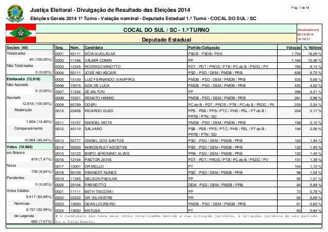 Justiça Eleitoral - Divulgação de Resultado das Eleições 2014 Pág. 1 de 18  Eleições Gerais 2014 1º Turno - Votação nomina...