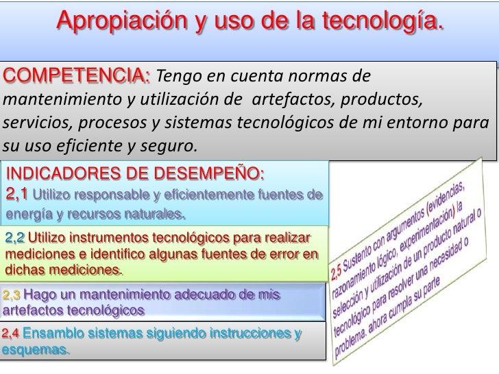 Apropiación y uso de la tecnología.COMPETENCIA: Tengo en cuenta normas demantenimiento y utilización de artefactos, produc...