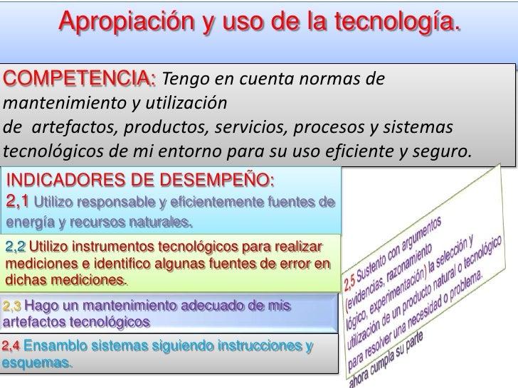 Apropiación y uso de la tecnología.COMPETENCIA: Tengo en cuenta normas demantenimiento y utilizaciónde artefactos, product...