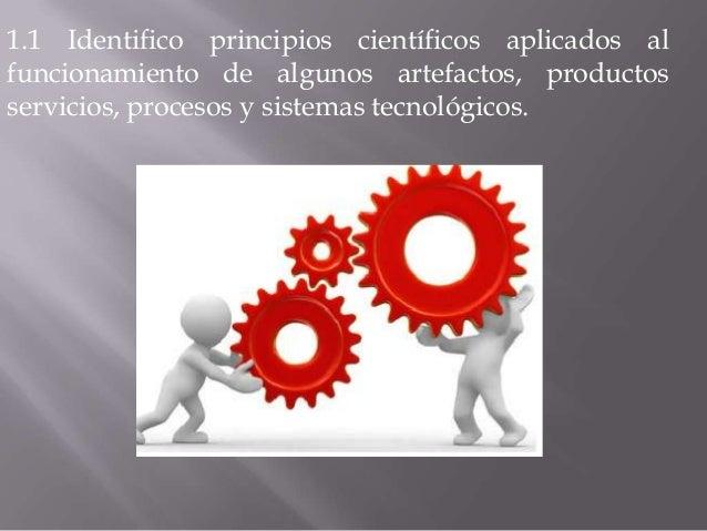Estandar Competencia e Indicadores de desempeño 1er periodo Slide 3