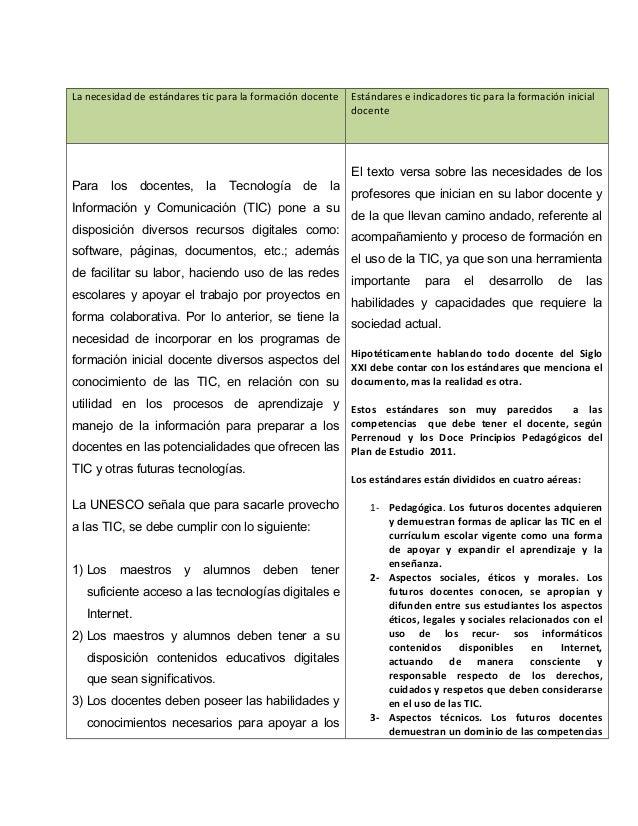 La necesidad de estándares tic para la formación docente Estándares e indicadores tic para la formación inicialdocentePara...