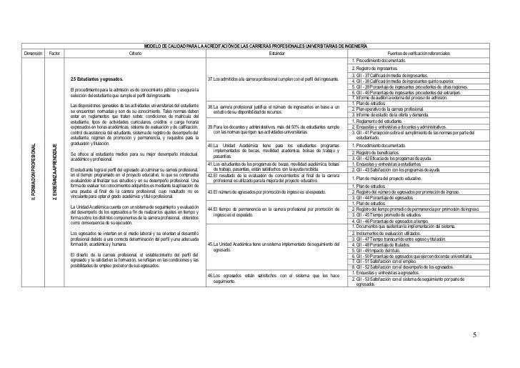 MODELO DE CALIDAD PARA LA ACREDITACIÓN DE LAS CARRERAS PROFESIONALES UNIVERSITARIAS DE INGENIERÍADimensión                ...