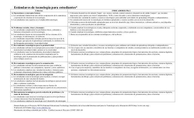 Estándares de tecnología para estudiantes* Criterios A. Operaciones y conceptos básicos a. Los estudiantes demuestran una ...