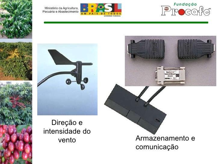 Direção e intensidade do vento Armazenamento e comunicação