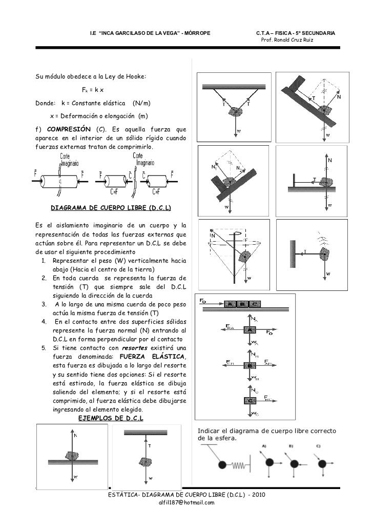 ESTÁTICA - DIAGRAMA DE CUERPO LIBRE D.C.L