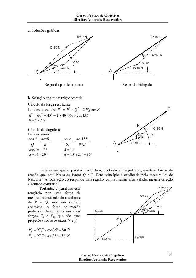 a. Soluções gráficas 35.0° R=98 N A 20º 25º P=40 N Q=60 N R=98 N Q=60 N A P=40 N 35.0° Regra do paralelogramo Regra do tri...