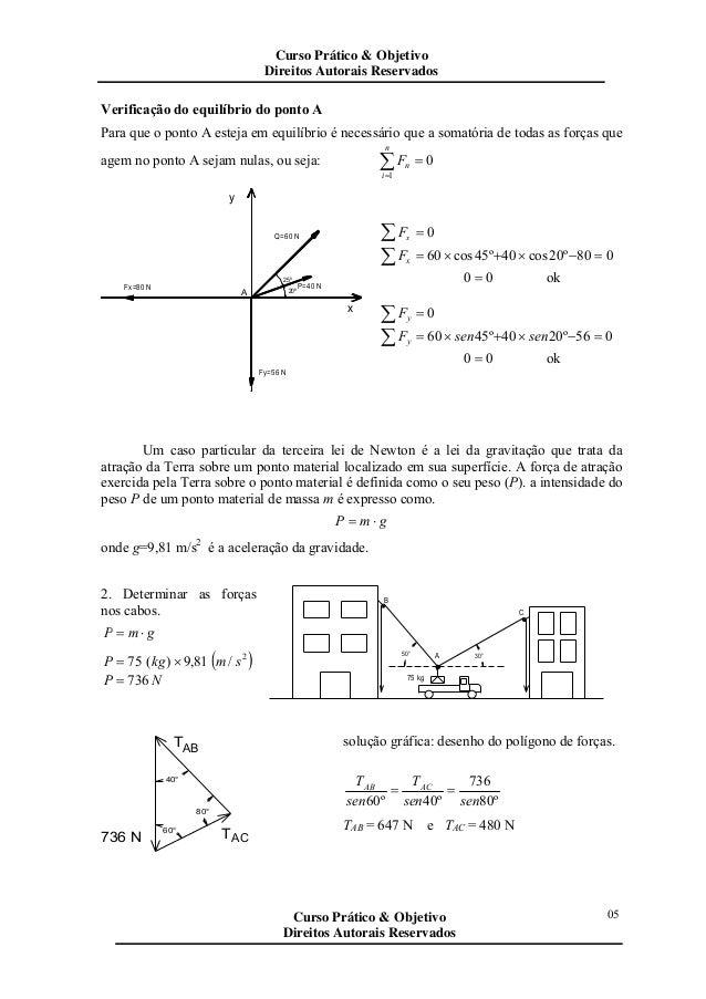 Verificação do equilíbrio do ponto A Para que o ponto A esteja em equilíbrio é necessário que a somatória de todas as forç...