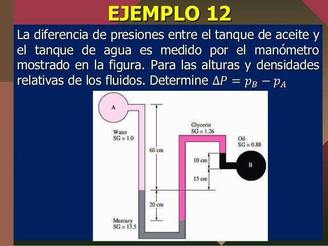 Estatica de fluidos fic 2013 i for Diferencia entre tanque y estanque