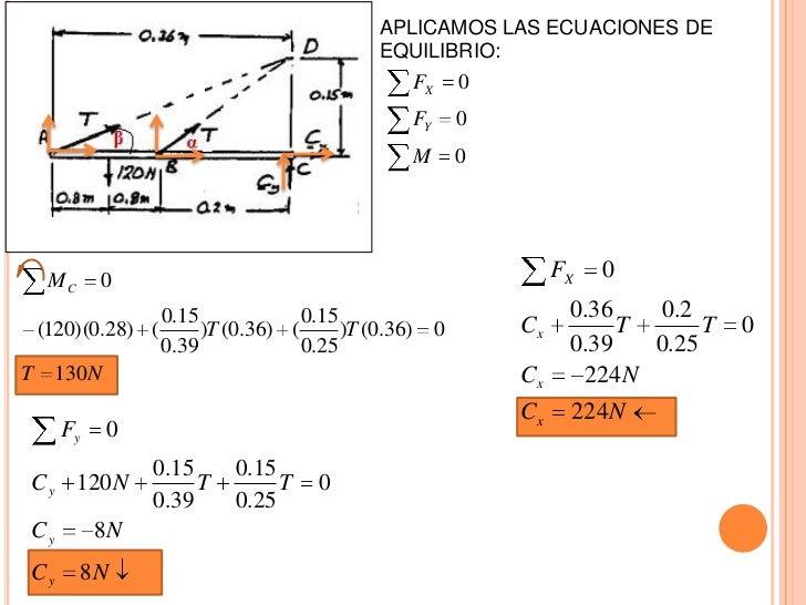 Estatica Ejercicios Cuerpos Rigidos