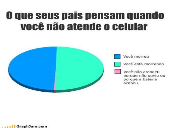 Estatisticas