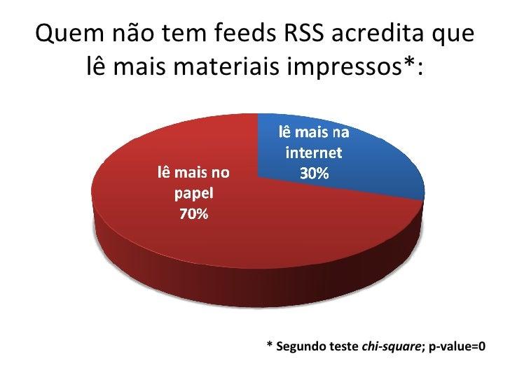 Quem não tem feeds RSS acredita que lê mais materiais impressos*: * Segundo teste  chi-square ; p-value=0