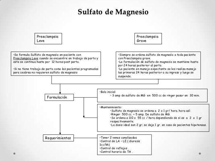 PRUEBA DEL GIRO<br />28 A 32 SEMANAS. GANT 1974<br />RESPUESTA HIPERTENSIVA.<br />DECUBITO LATERAL – SUPINA.<br />VPP: 33%...