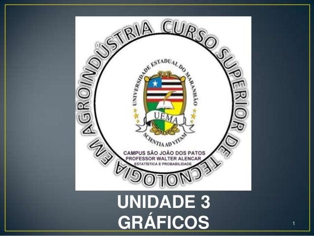 UNIDADE 3GRÁFICOS    1