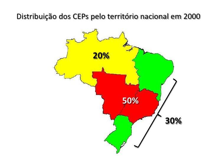 Distribuição dos CEPs pelo território nacional em 2000<br />20%<br />50%<br />30%<br />