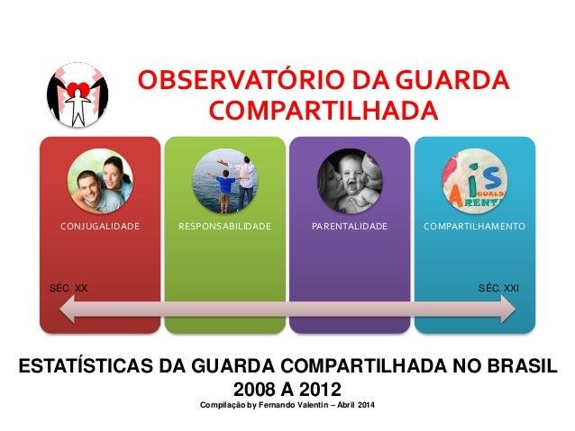 OBSERVATÓRIO DA GUARDA COMPARTILHADA CONJUGALIDADE RESPONSABILIDADE PARENTALIDADE COMPARTILHAMENTO SÉC. XXISÉC. XX ESTATÍS...