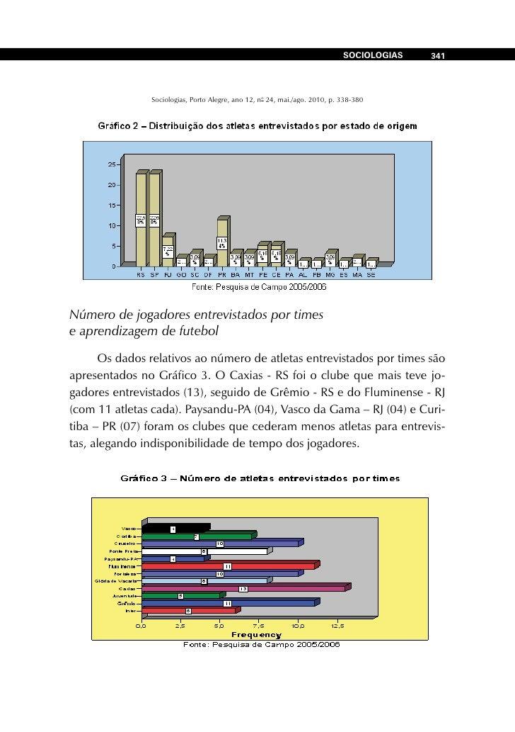 Estatísticas da Bola: 2006