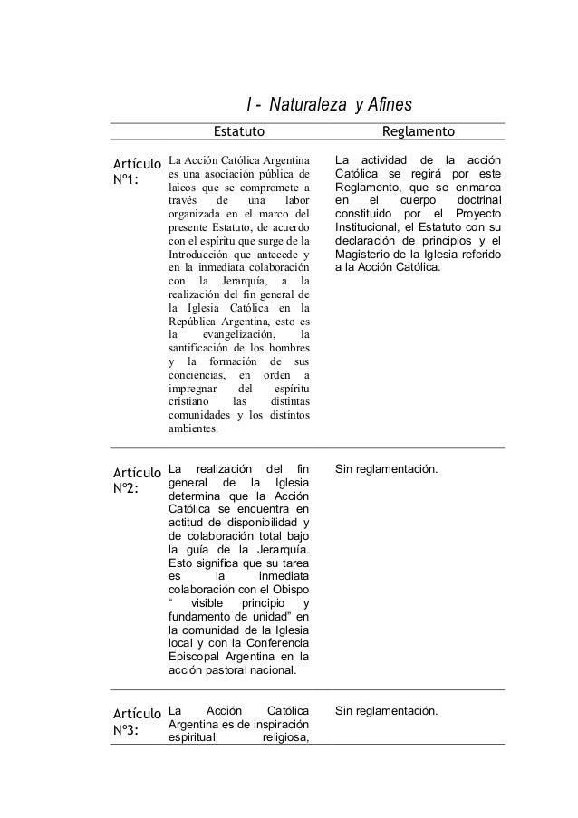 Estatuto Reglamento Artículo Nº1: La Acción Católica Argentina es una asociación pública de laicos que se compromete a tra...