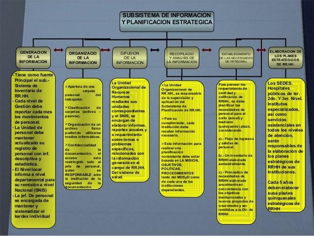 SUBSISTEMA DEADMINISTRACION DECARGOS DISEÑO DE CARGOS DISEÑO DE CARGOS 1.- Descripción del cargo. 2.-Especificaciones del ...
