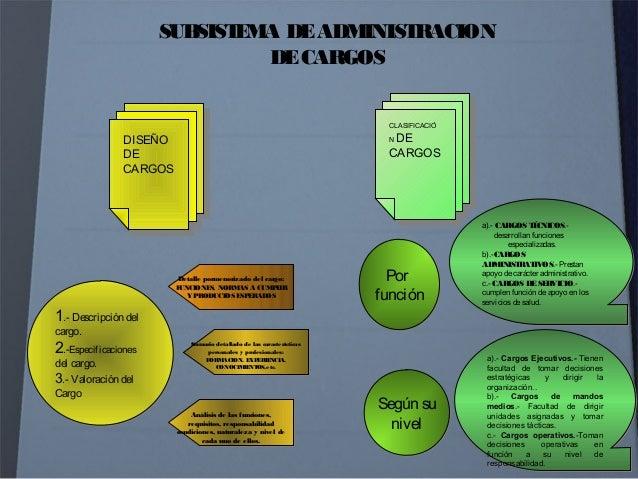 SUBSISTEMA DERETRIBUCIONES •ECONOMICA•ECONOMICA •SALARIOS Y OTROS•SALARIOS Y OTROS •EQUIVALENCIA•EQUIVALENCIA •PROHIBICION...