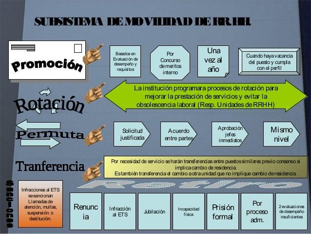 SUBSISTEMA DEAUDITORIA DERR.HH. RECOPILACION DE INFORMACIÓN RECOPILACION DE INFORMACIÓN COMITESDE AUDITORIA COMITESDE AUDI...