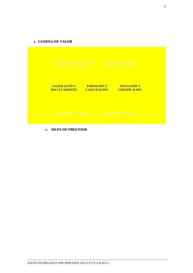 5  1. CADENA DE VALOR  Direccionamiento estratégico para la formación  integral y continua de profesionales  Gestión estra...