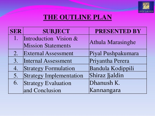 strategic management revlon Strategic management case strategic alternatives strategic alternative: selling certain companies strategic alternative: innovation strategies mission.