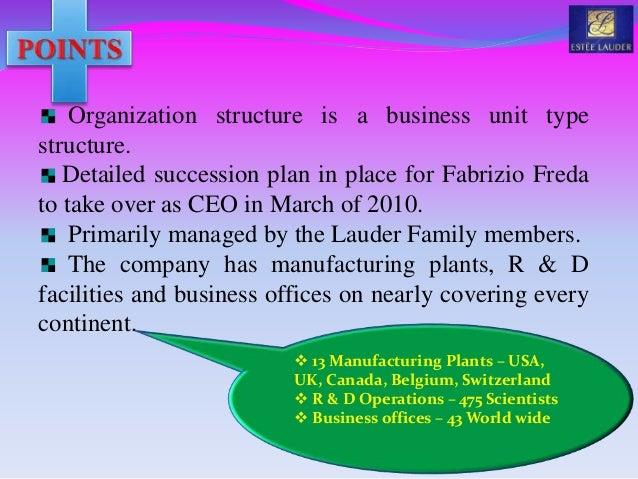 Estee Lauder Companies, Inc. (The) - 4 P's | SWOT | PEST | Marketing Strategy