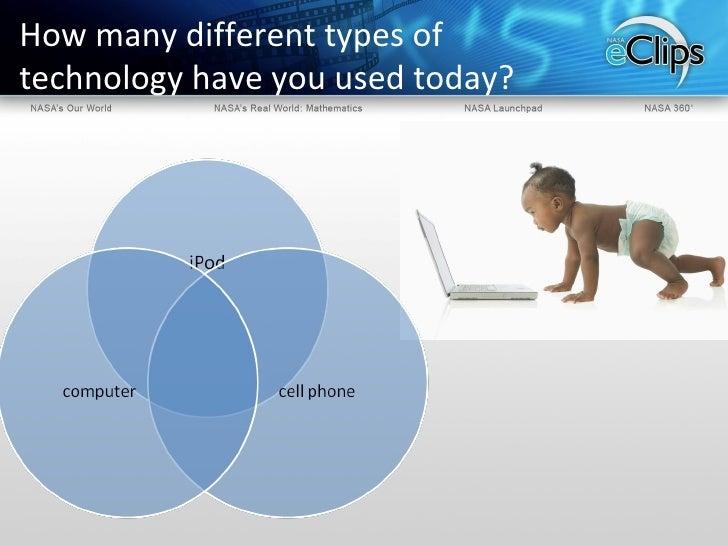 21st Century Teaching for 21st Century Learners Slide 3