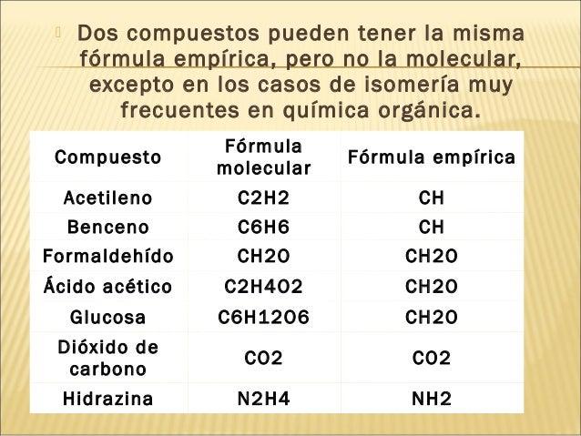  Dos compuestos pueden tener la misma fórmula empírica, pero no la molecular, excepto en los casos de isomería muy frecue...