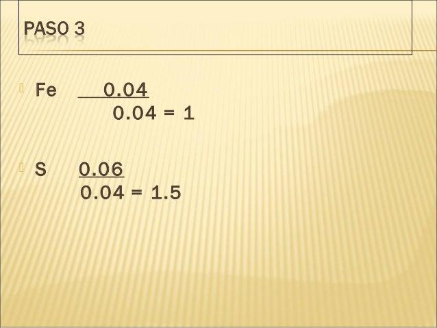  Fe 0.04 0.04 = 1   S 0.06 0.04 = 1.5